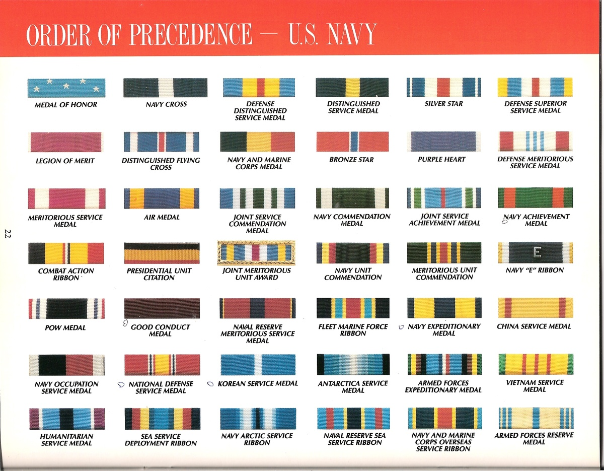 Best Us Army Awards And Decorations Chart Decoration For Home This Month