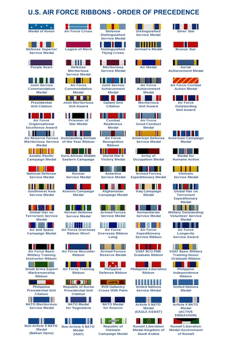Best Air Force Medals Order Of Precedence 2011 Air Force This Month