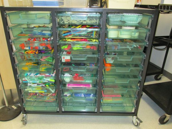 Best Makerspace Cart An Idea For Having A Selection Of Mobile This Month