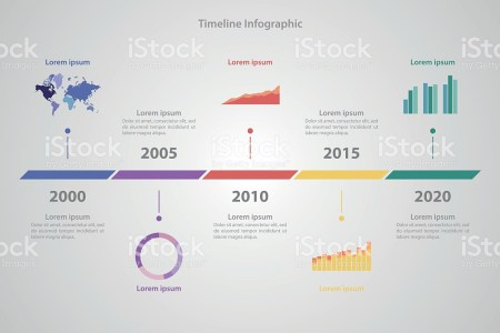 Social Media Marketing Business Plan Template Business Timeline - Free timeline infographic template