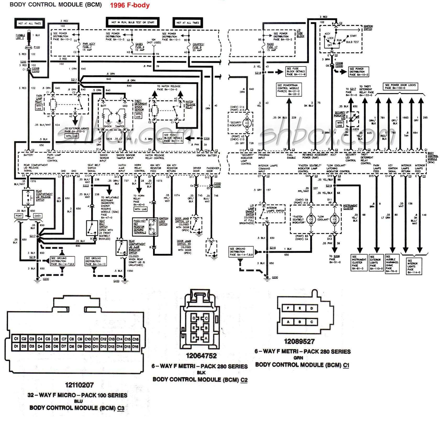 1998 Chevy Lumina Fuse Box Diagram
