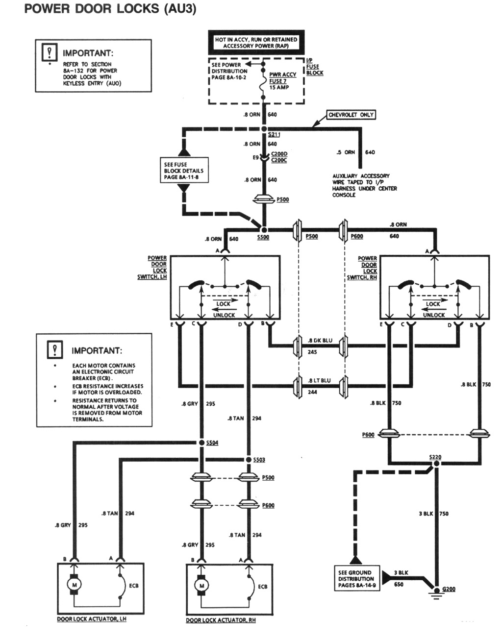 Chevy v8 engine diagram wedocable wiring info u2022 rh dasdes co