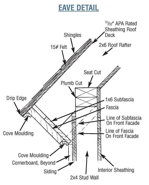 Backyard Shed Blueprints