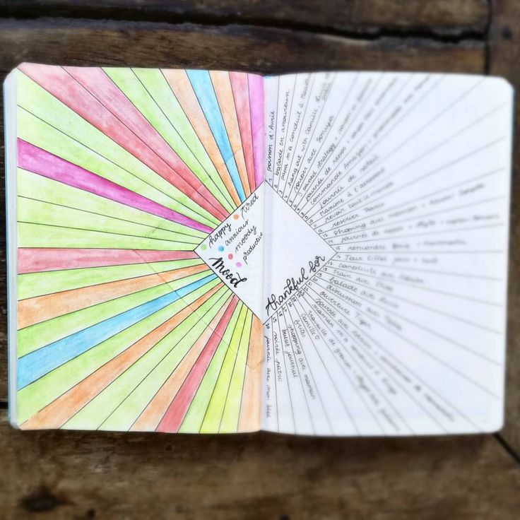 Amazing Mood Trackers For Your Journal Sheena Of The Journal
