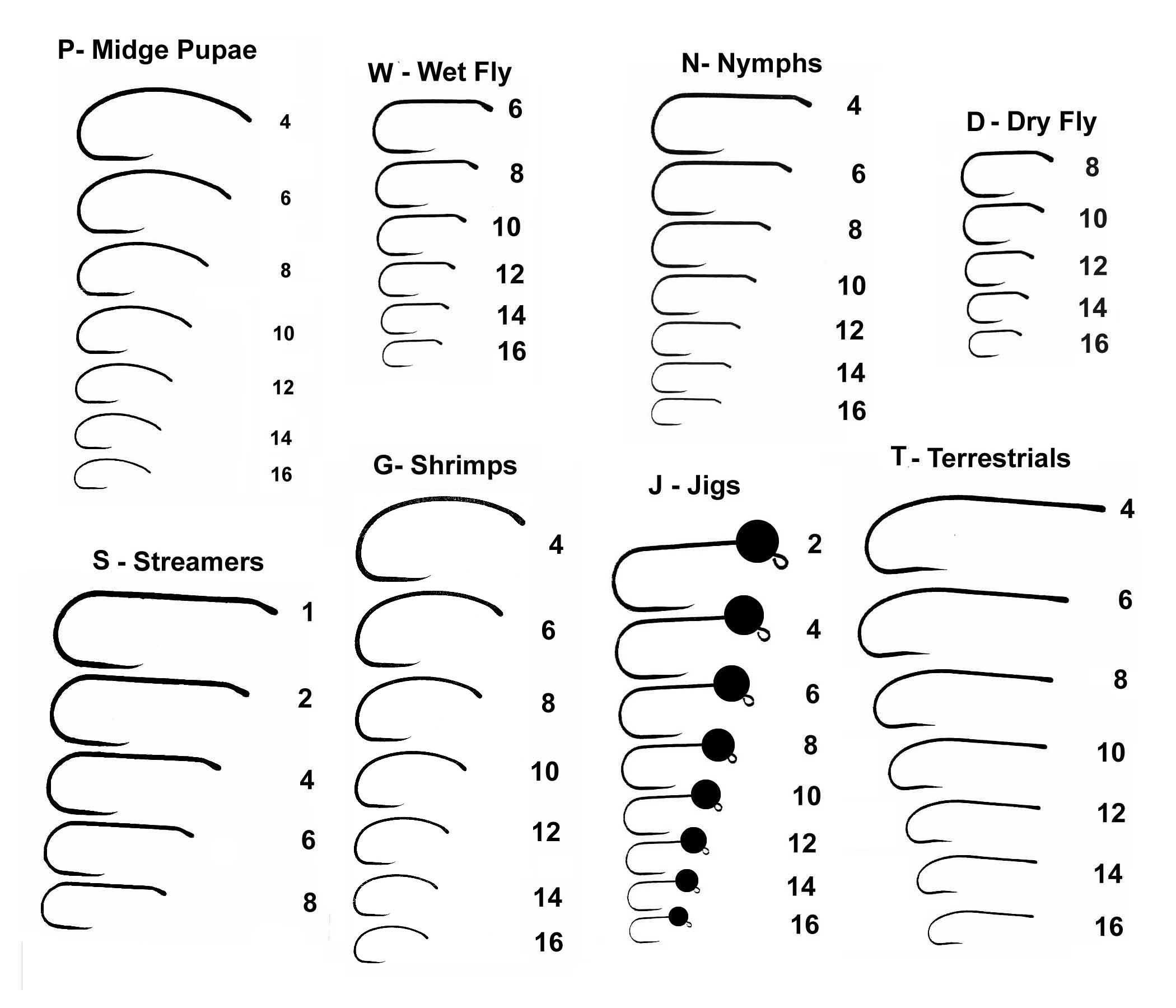 Fly Fish Hook Size Chart Actual Size