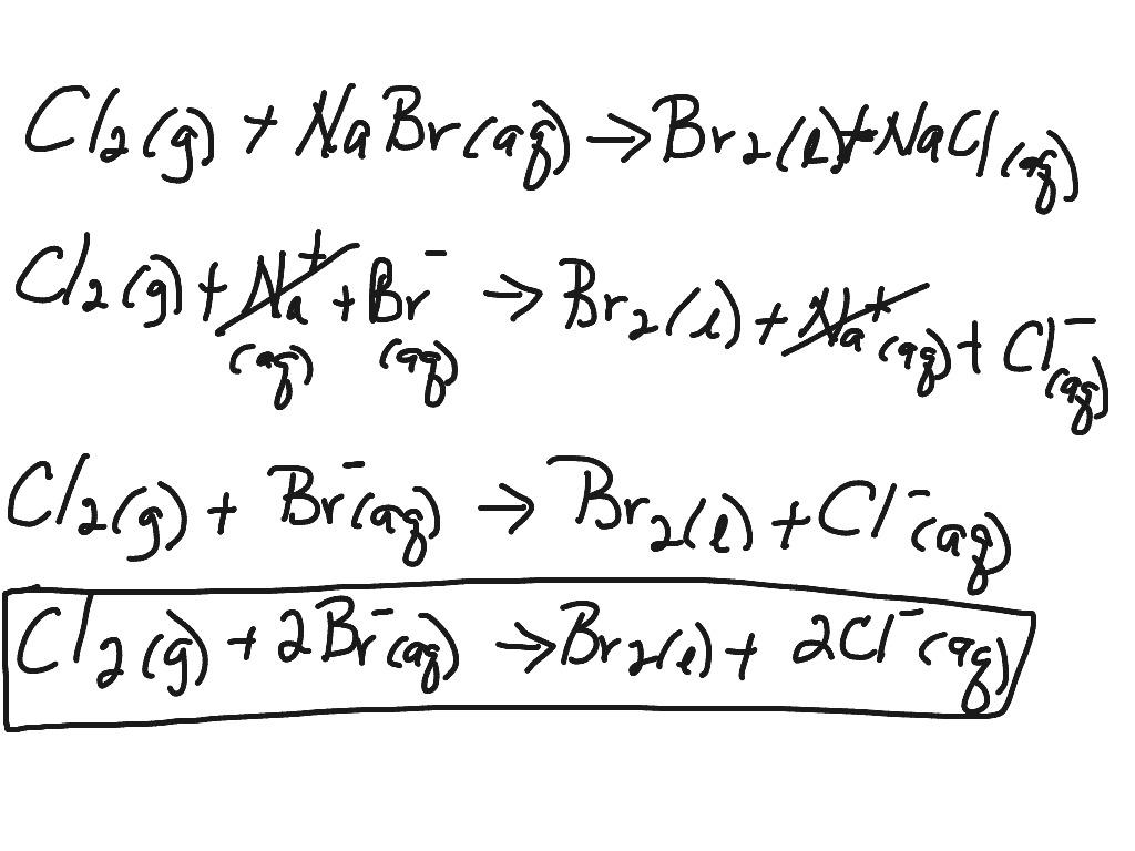 I Ic Equ Ti S Science Chemistry Chemic L Re Cti S