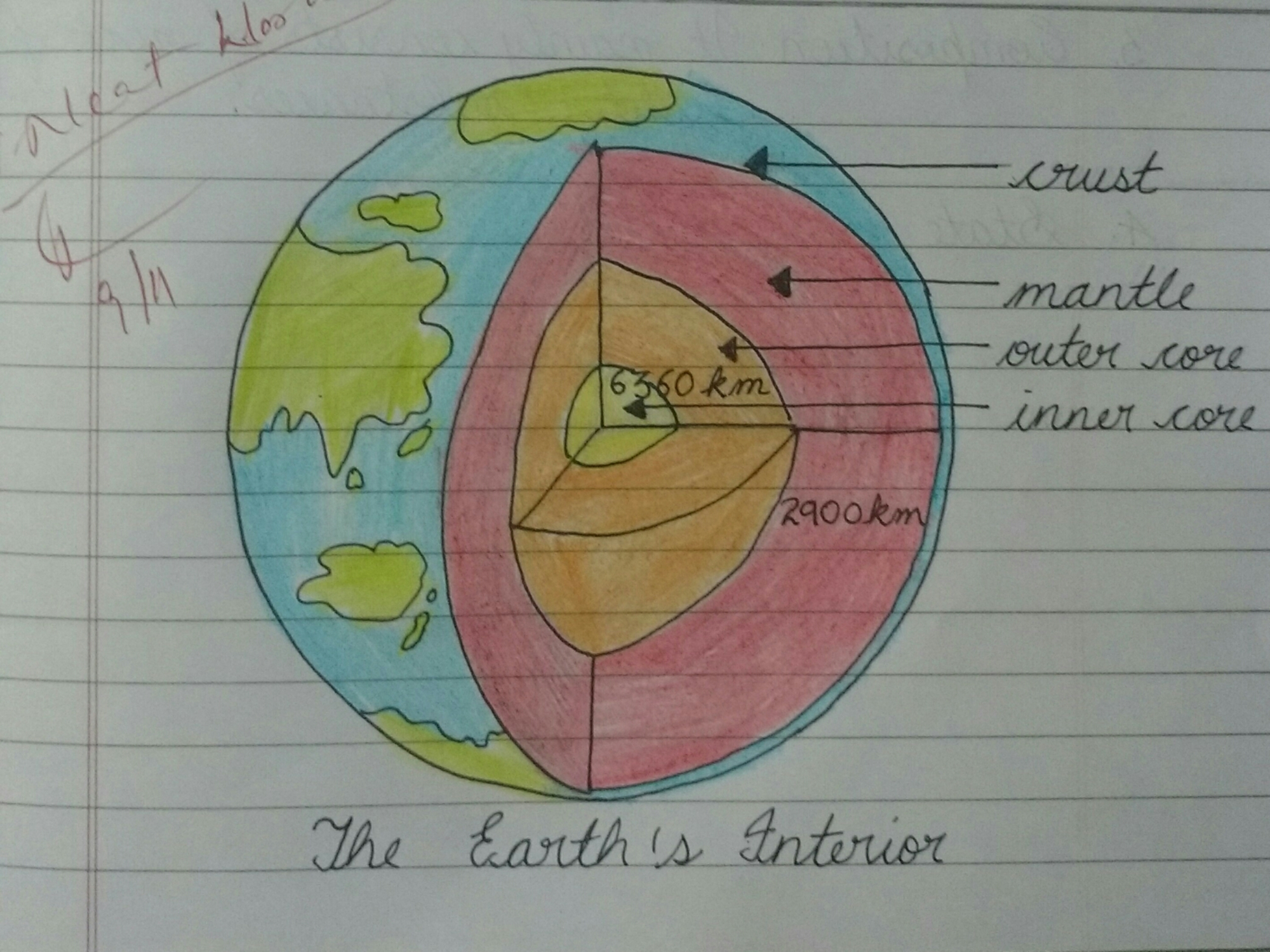 The Earth s Interior     Siri123blog The Earth s Interior