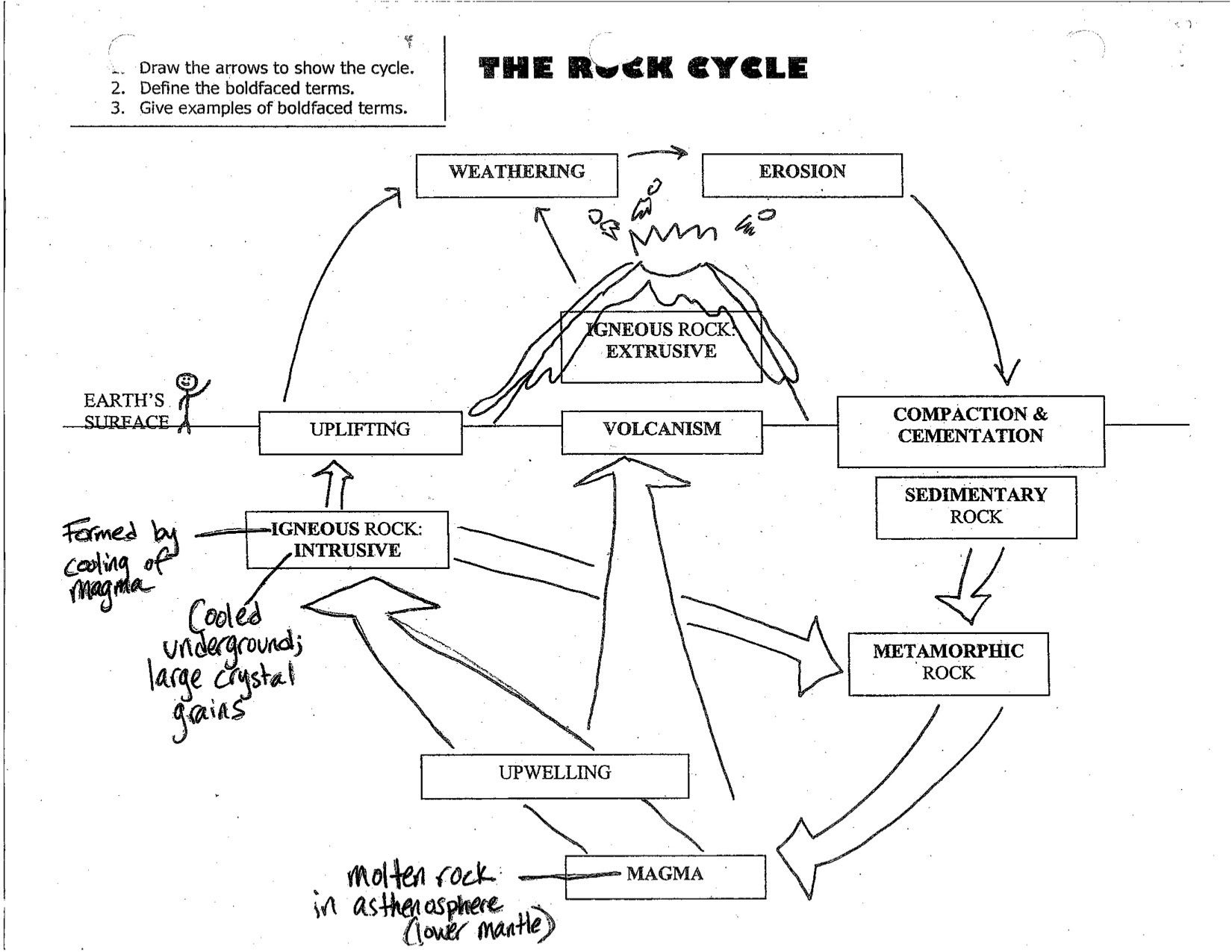 Rock Cycle Worksheet Answers Earths Crust