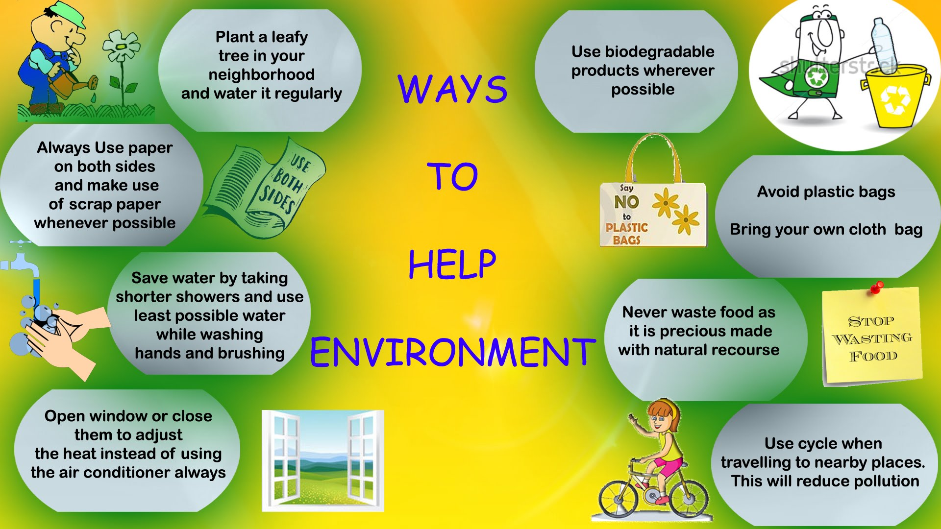 Articles Helping Environment