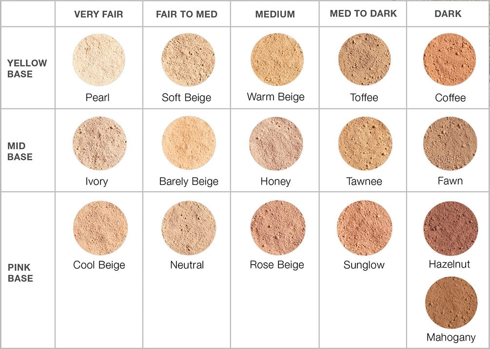 Bareminerals Foundation Color Chart