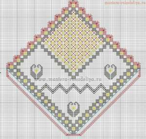 Como costurar lantejoulas no tecido manualmente sozinho: instruções para iniciantes