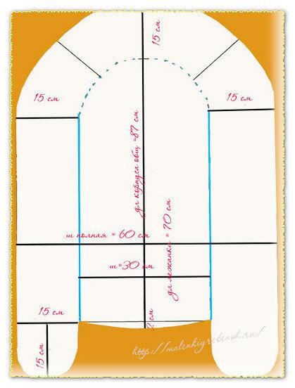 Жаңа туылған нәрестелер үшін кокон өзіңіз жасаңыз: ұяшық, мастер-класс қалай тігу керек