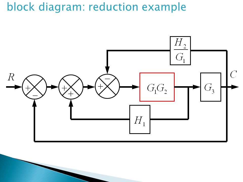 Block diagram reduction examples and solutions basic guide wiring luxury block diagram algebra examples collection electrical rh suaiphone org block diagram algebra system block diagram ccuart Gallery