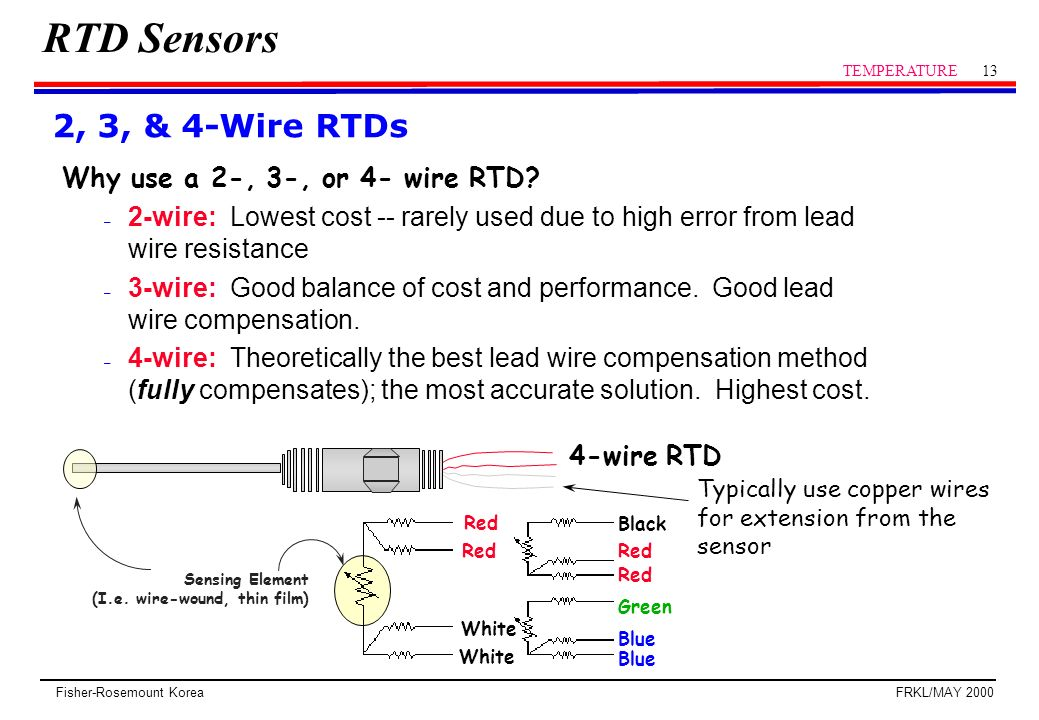 How To Test A Oxygen Sensor 4 Wires | 4 Wire O2 Sensor Testing