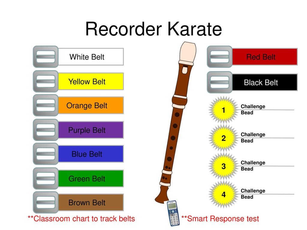 Belt Recorder Karate White Page