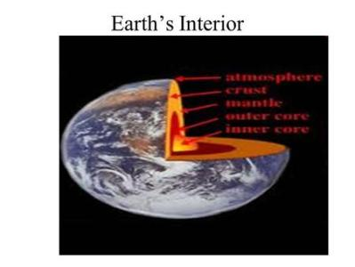 Earth s Interior    ppt download Earth s Interior  Today s Journey Understanding the parts of the Earth so  we can understand how