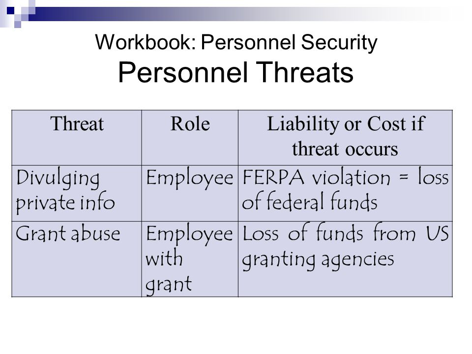 Personal Security Cost
