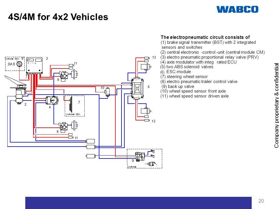 meritor wabco trailer abs wiring diagrams toyota wiring diagram meritor wabco wiring diagram #46