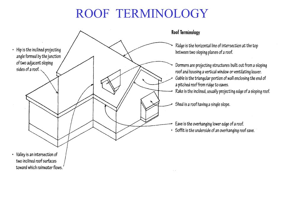 Steel Framing Terminology