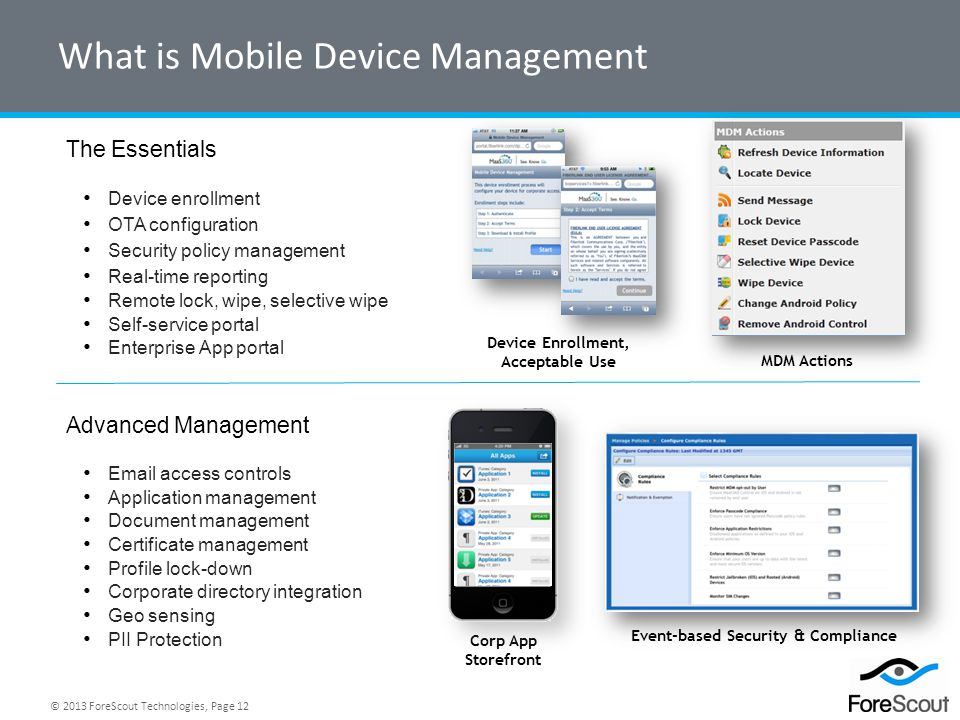 Mobile Device Security Policy