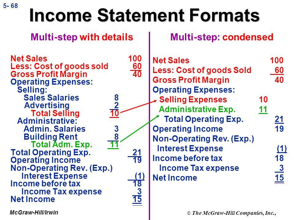 Step Vs Multi Step Income Statement