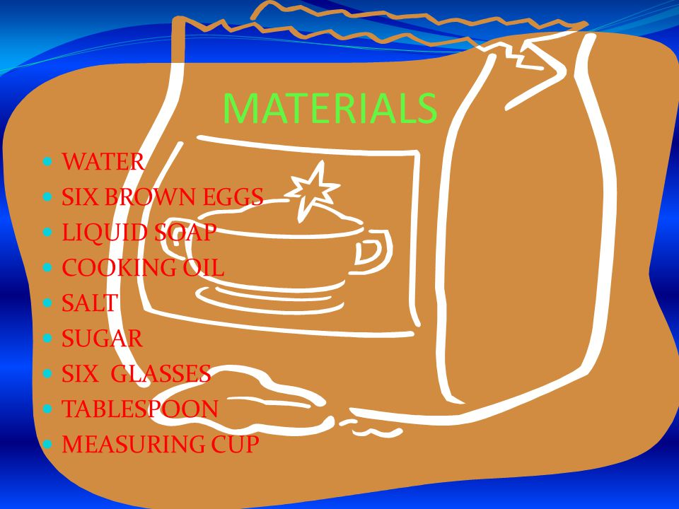 Cup Water 3 Measuring 4