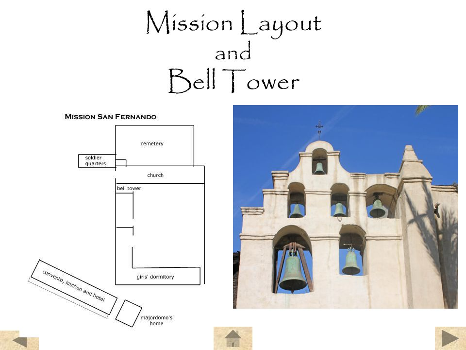 Rey Layout Mission Fernando Map San De Espana