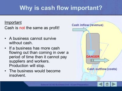 Introduction to Small Business - ppt video online download