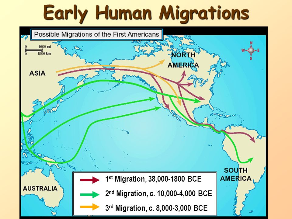 Native American Bering Strait Migration