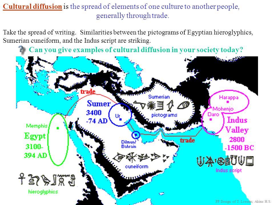Egyptian Hieroglyphics Writing