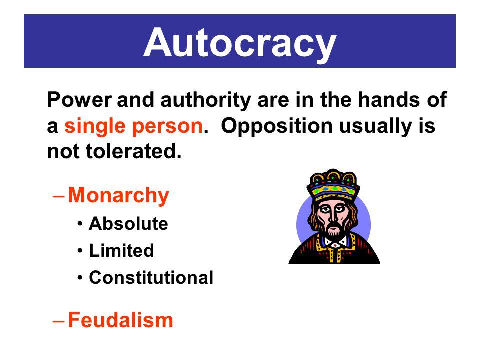 Monarchy Vatican City