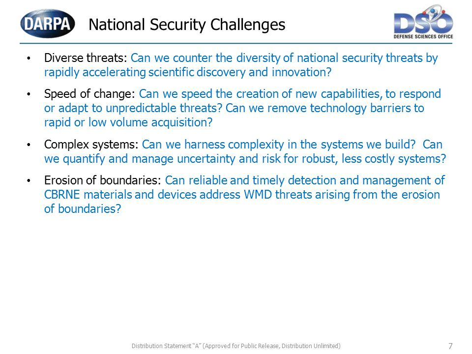 National Security Technologies Address