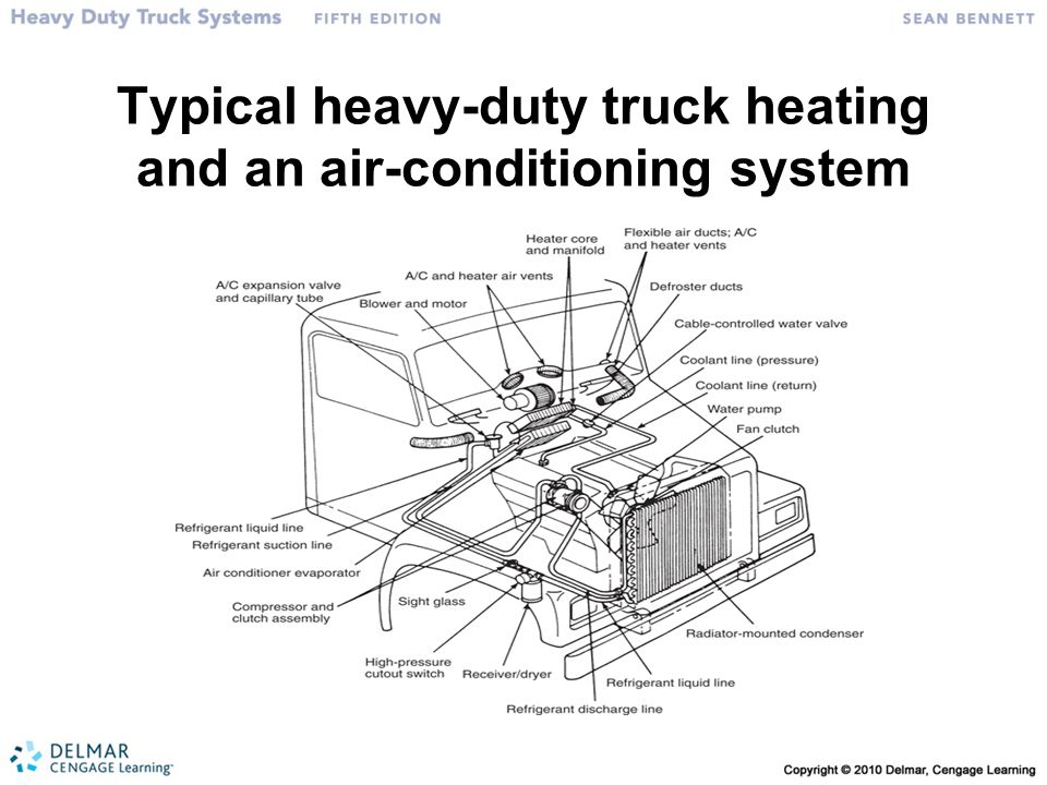 conditioner duty truck air heavy wire diagram Air Conditioner Electrical Diagram