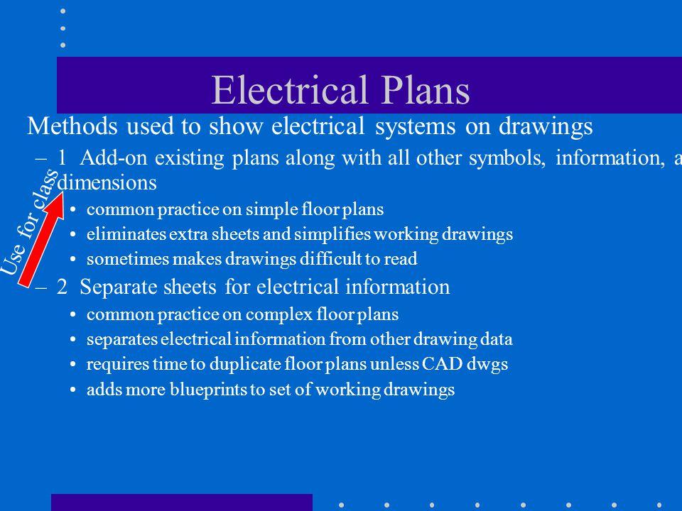 Electrical Outlet Symbols Blueprints