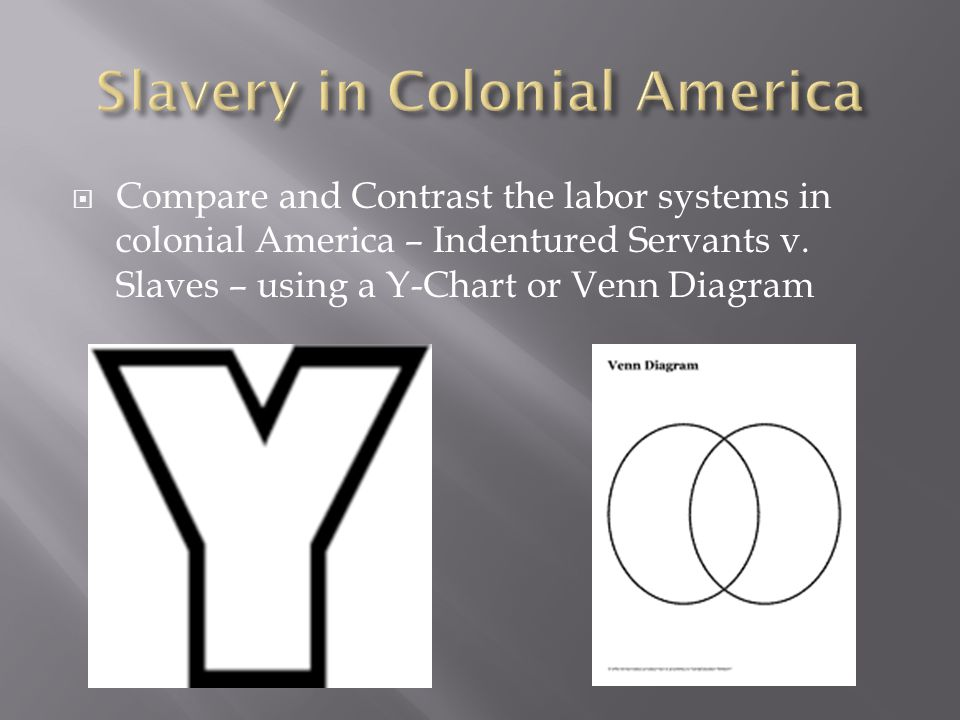 slaves and indentured servants similarities