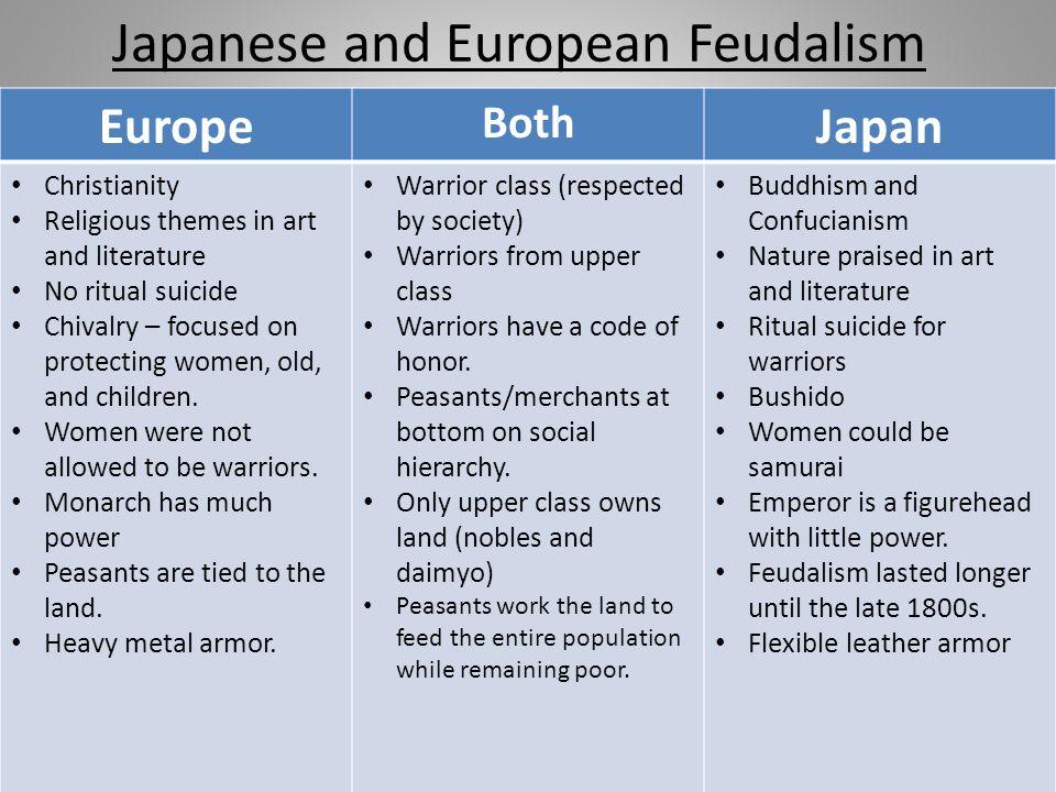 Feudalism Europe And Japan Venn Diagram