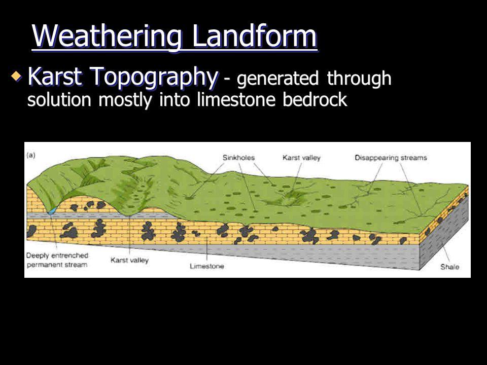 Karst Topography Utah
