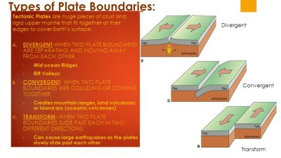 Plate Tectonics Chapter ppt video online download