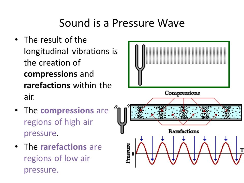 High And Low Pressure Animation