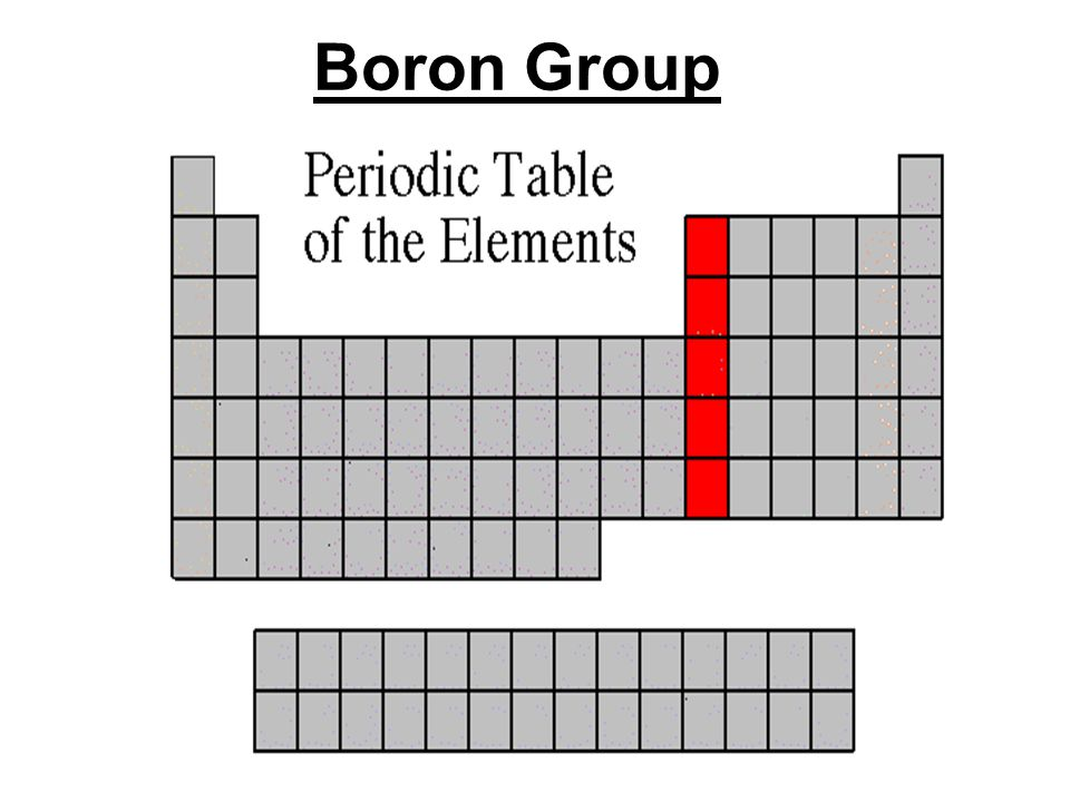 Carbon Family Periodic Table Of Elements With Group