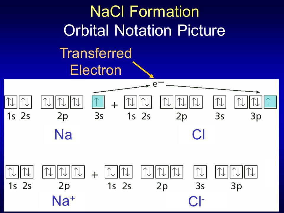 Oxygen Structure Sodium Dot