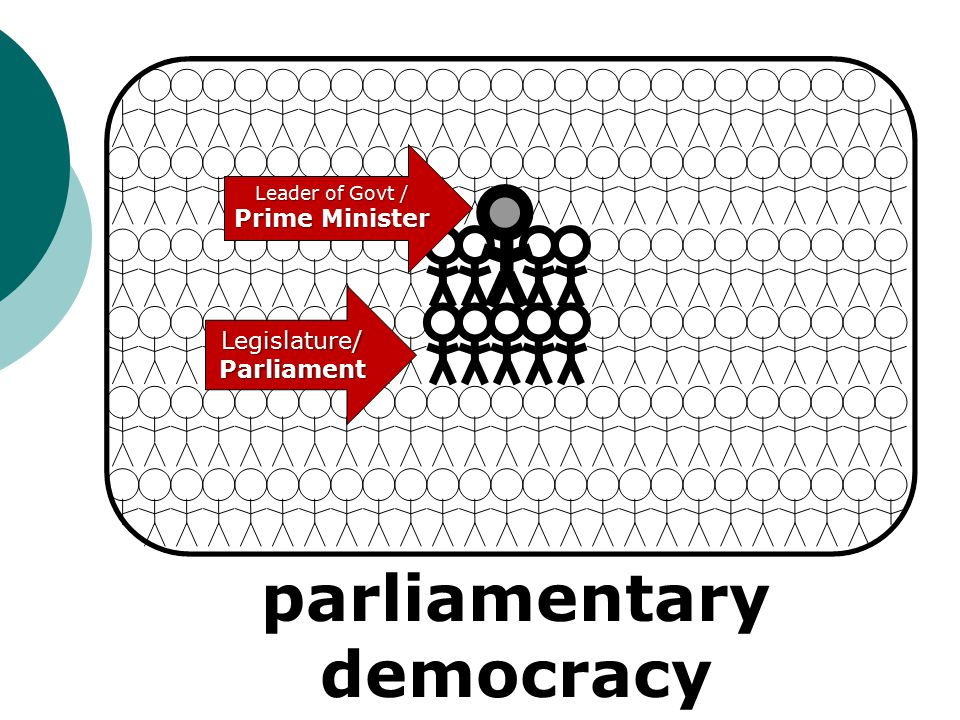 Democracy Symbol Parliamentary