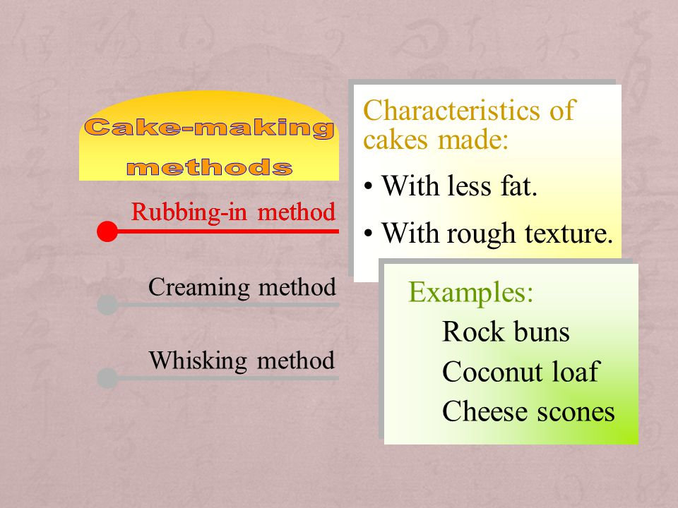 Types Cakes Made Rubbing Method