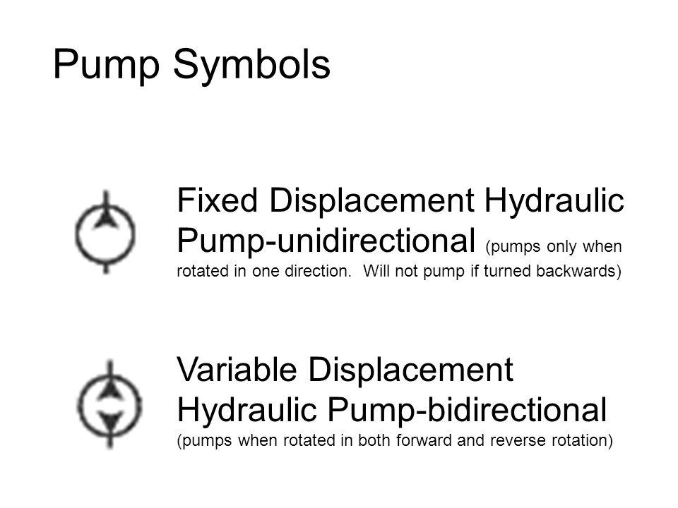 Variable Displacement Compressor Symbol