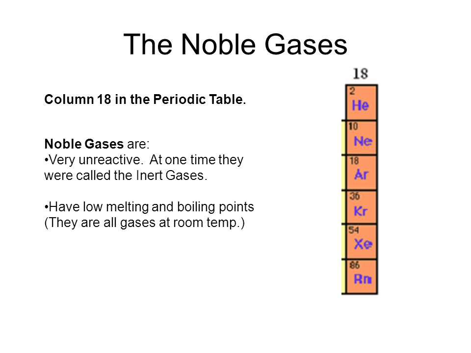 Periodic Table Halogens Noble Gases Group
