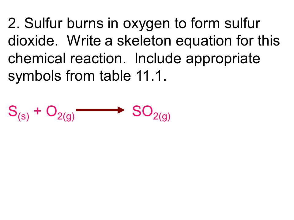 Chemical Symbol For Iron Sulfide