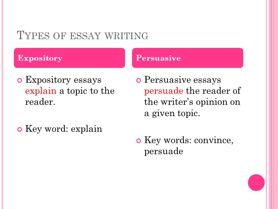 Perusasive Essay Transitional Word