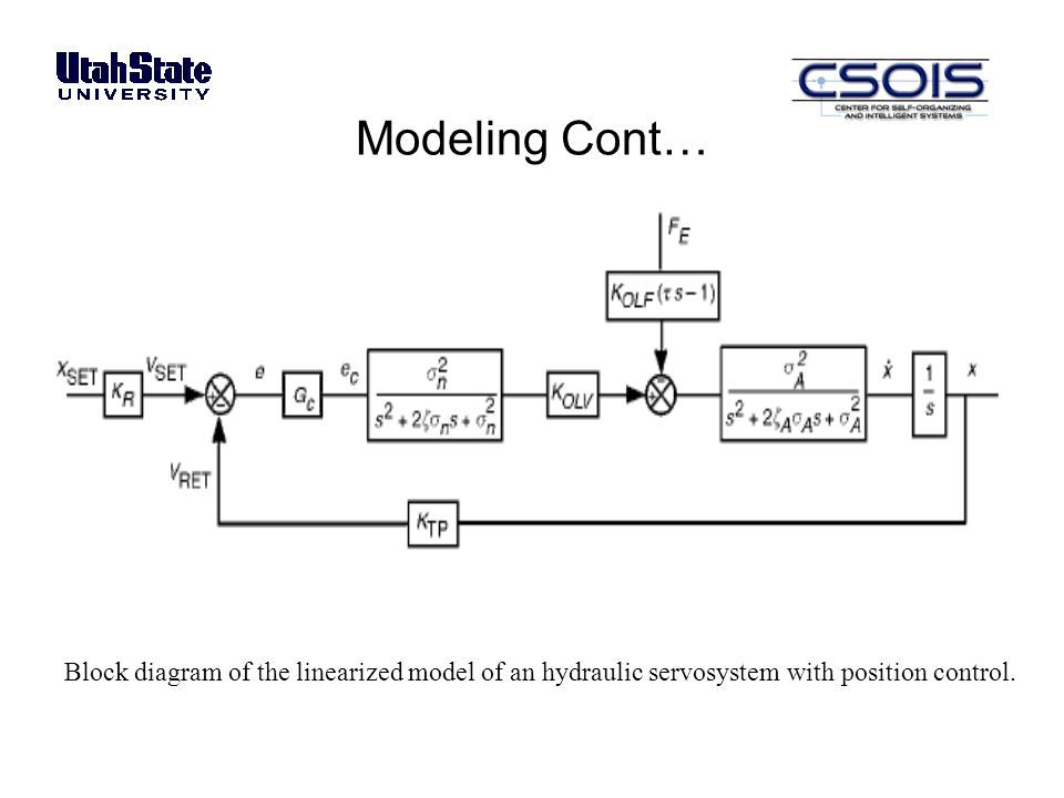 Woods Batwing Mower Parts Diagram