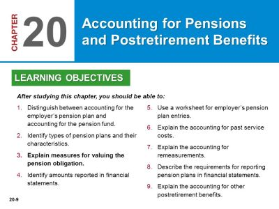 PREVIEW OF CHAPTER 20 Intermediate Accounting IFRS 2nd ...
