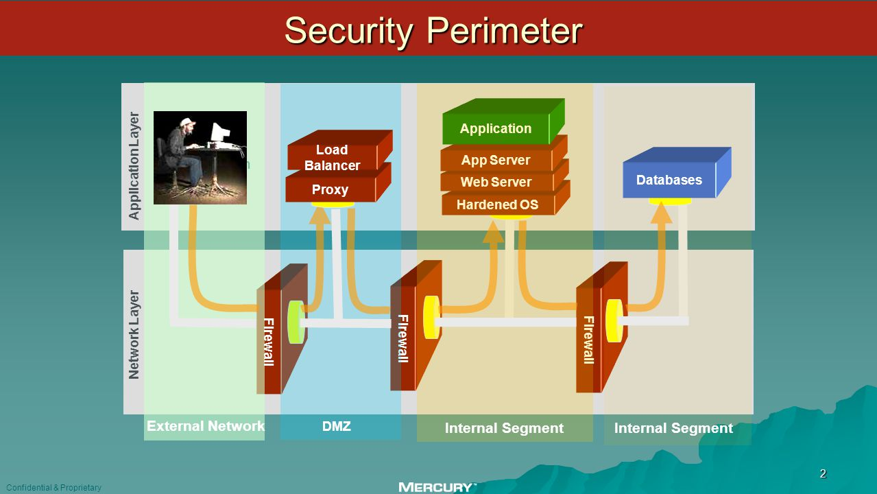 Web Application Security Scanner